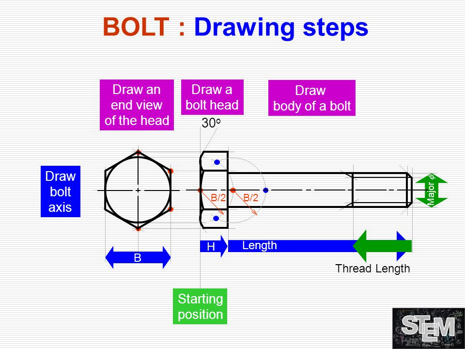 Draw bolt axis Draw an end view of the head B Starting position H Draw a bolt head B/2 30 o Length Thread Length Major  Draw body of a bolt BOLT : Dr