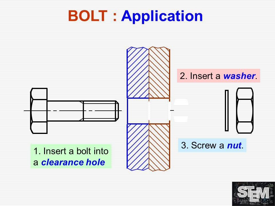 1. Insert a bolt into a clearance hole 2. Insert a washer. 3. Screw a nut. BOLT : Application