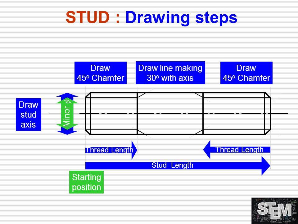 Major  STUD : Drawing steps Draw stud axis Minor  Starting position Stud Length Thread Length Draw 45 o Chamfer Draw 45 o Chamfer Draw line making 3