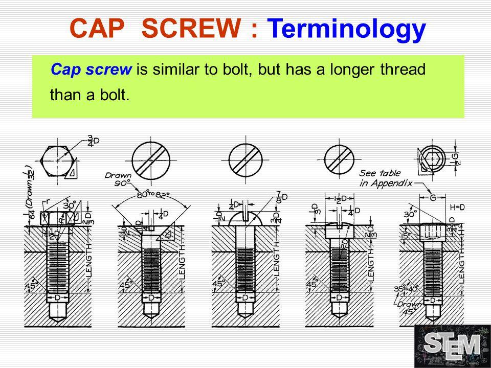 Cap screw is similar to bolt, but has a longer thread than a bolt. CAP SCREW : Terminology