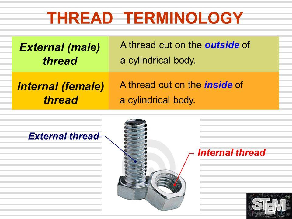 External (male) thread Internal (female) thread THREAD TERMINOLOGY A thread cut on the outside of a cylindrical body. A thread cut on the inside of a
