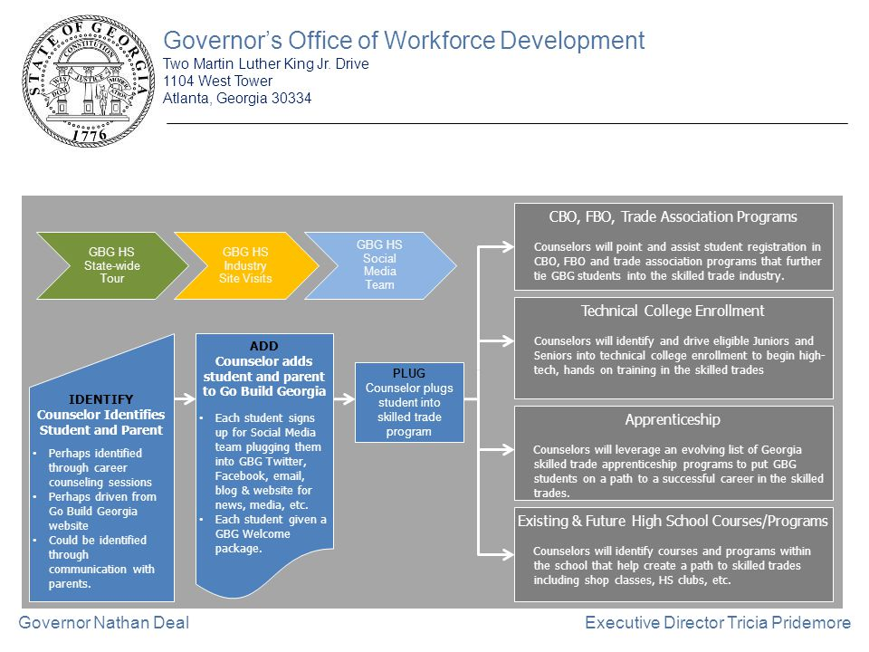 Governor's Office of Workforce Development Two Martin Luther King Jr.