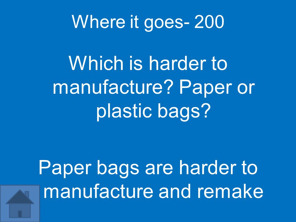 Where it goes- 200 Which is harder to manufacture.