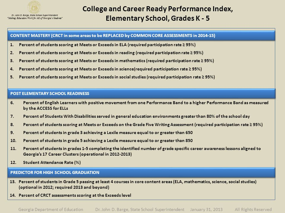 College and Career Ready Performance Index, Elementary School, Grades K - 5 Dr.