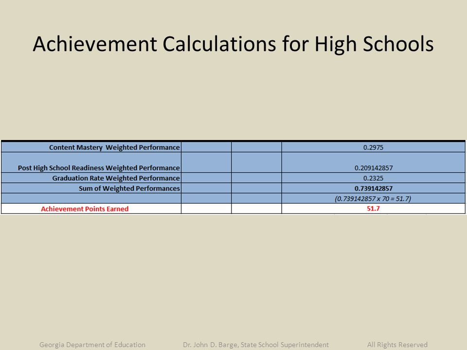 Achievement Calculations for High Schools Georgia Department of Education Dr.