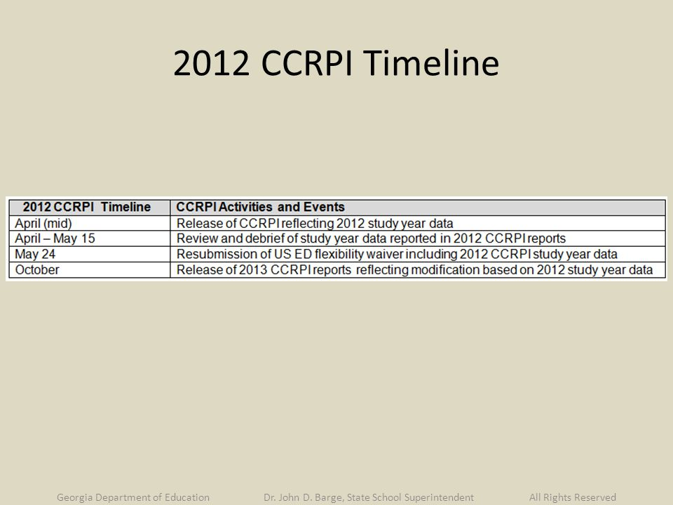 2012 CCRPI Timeline Georgia Department of Education Dr.