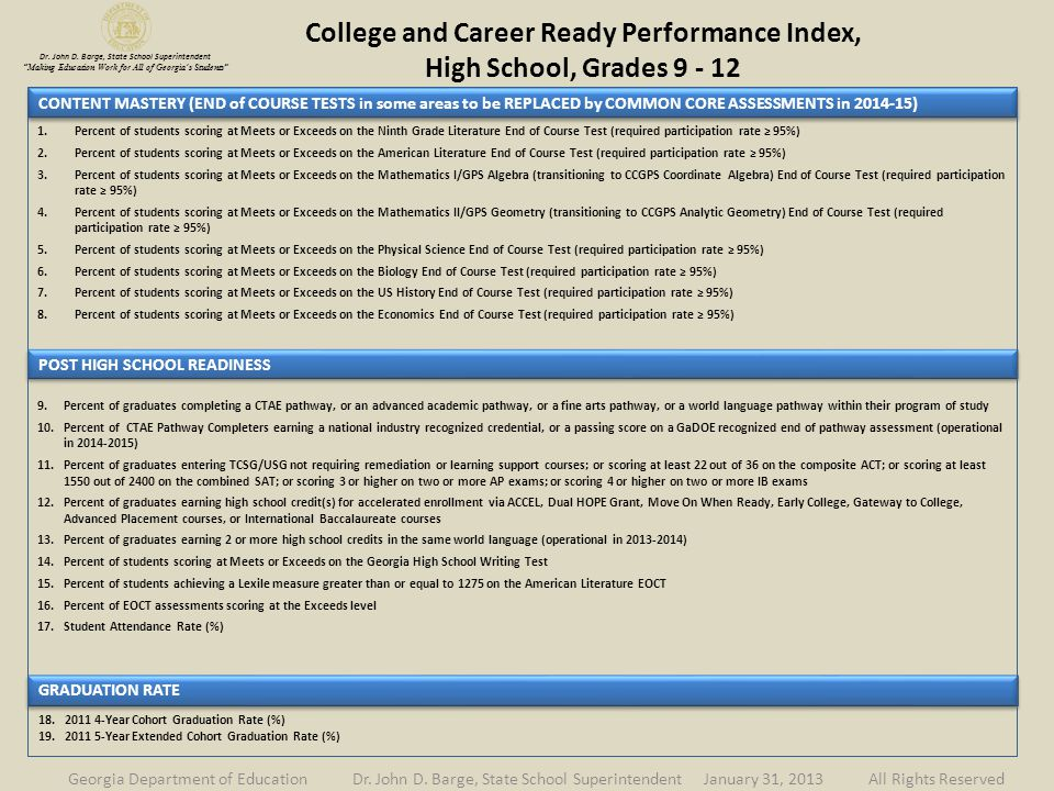 College and Career Ready Performance Index, High School, Grades Dr.