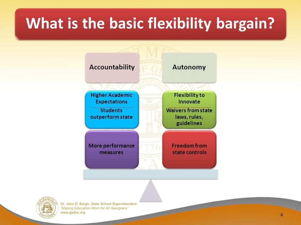What is the basic flexibility bargain.