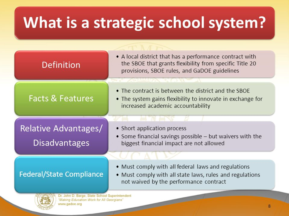 What is a system of charter schools.