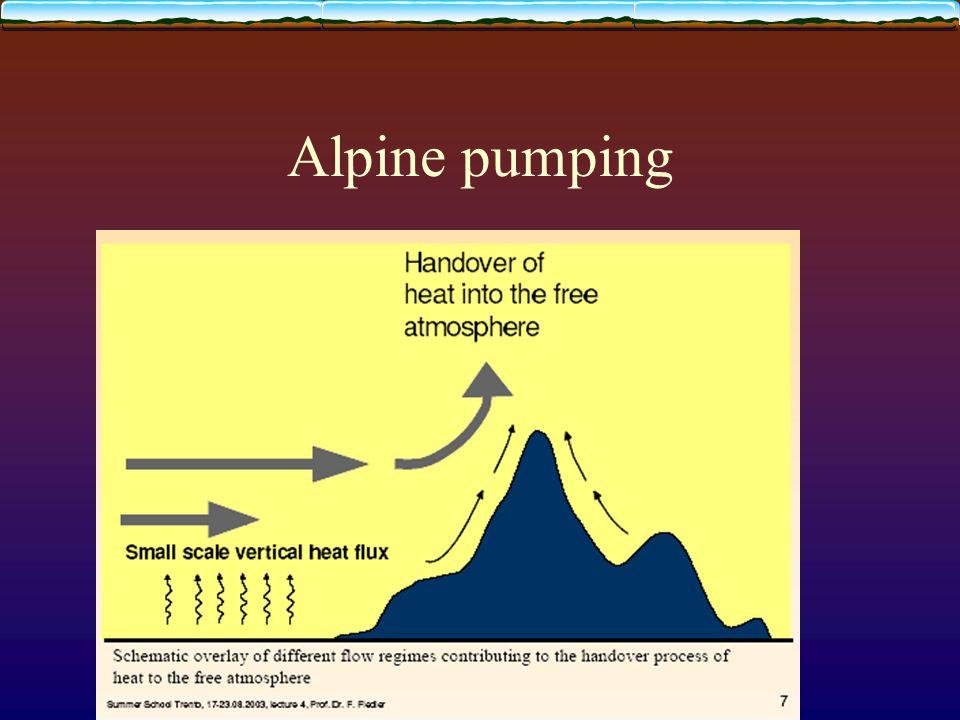 Alpine pumping