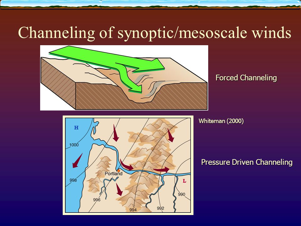 Channeling of synoptic/mesoscale winds Forced Channeling Pressure Driven Channeling Whiteman (2000)