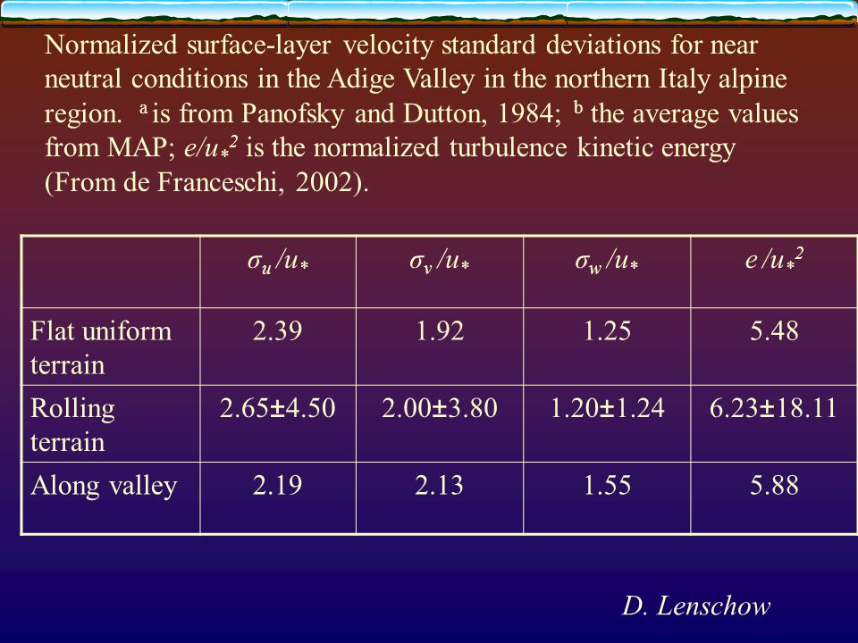 Normalized surface-layer velocity standard deviations for near neutral conditions in the Adige Valley in the northern Italy alpine region. a is from P