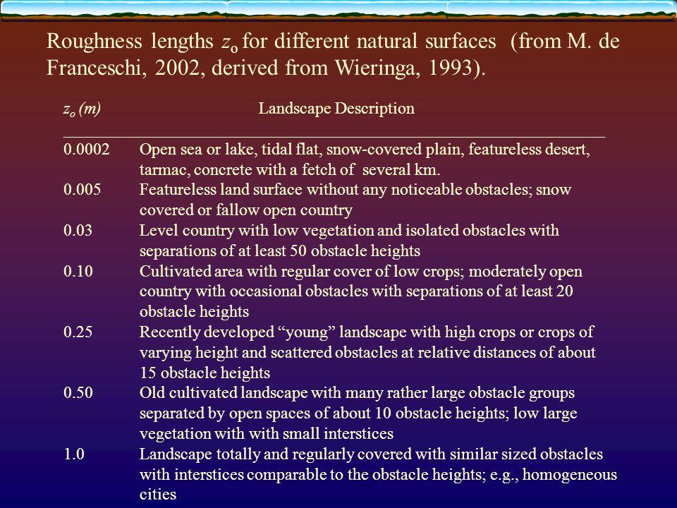 Roughness lengths z o for different natural surfaces (from M. de Franceschi, 2002, derived from Wieringa, 1993). z o (m) Landscape Description _______