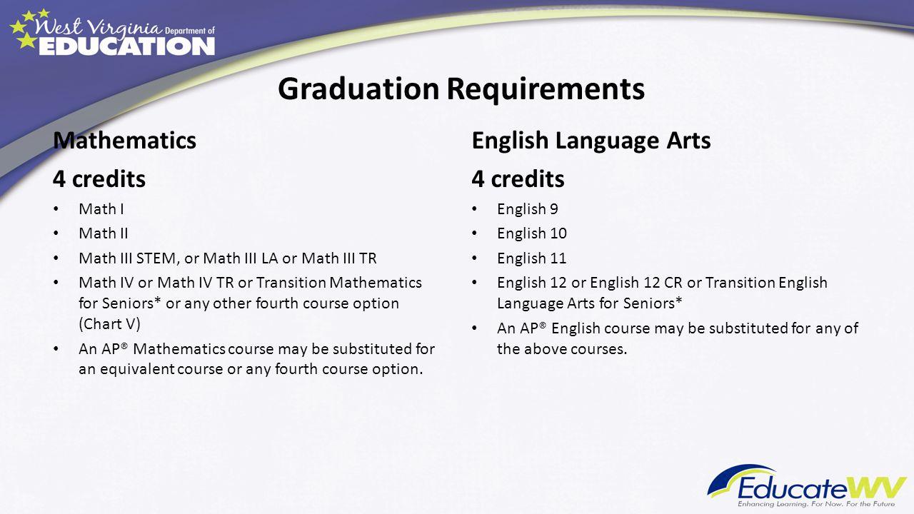 Graduation Requirements Mathematics 4 credits Math I Math II Math III STEM, or Math III LA or Math III TR Math IV or Math IV TR or Transition Mathemat