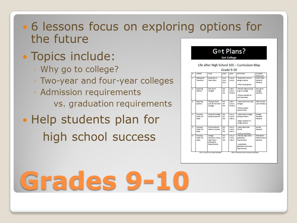 Grades 9-10 6 lessons focus on exploring options for the future Topics include: ◦Why go to college.