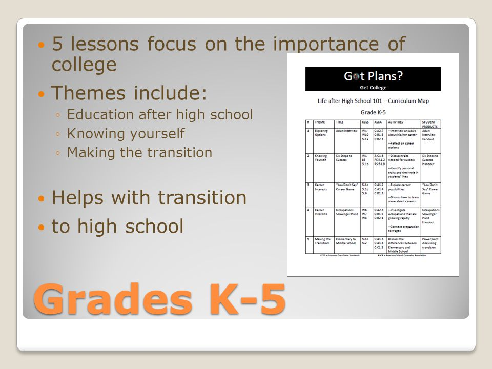 Grades K-5 5 lessons focus on the importance of college Themes include: ◦Education after high school ◦Knowing yourself ◦Making the transition Helps with transition to high school