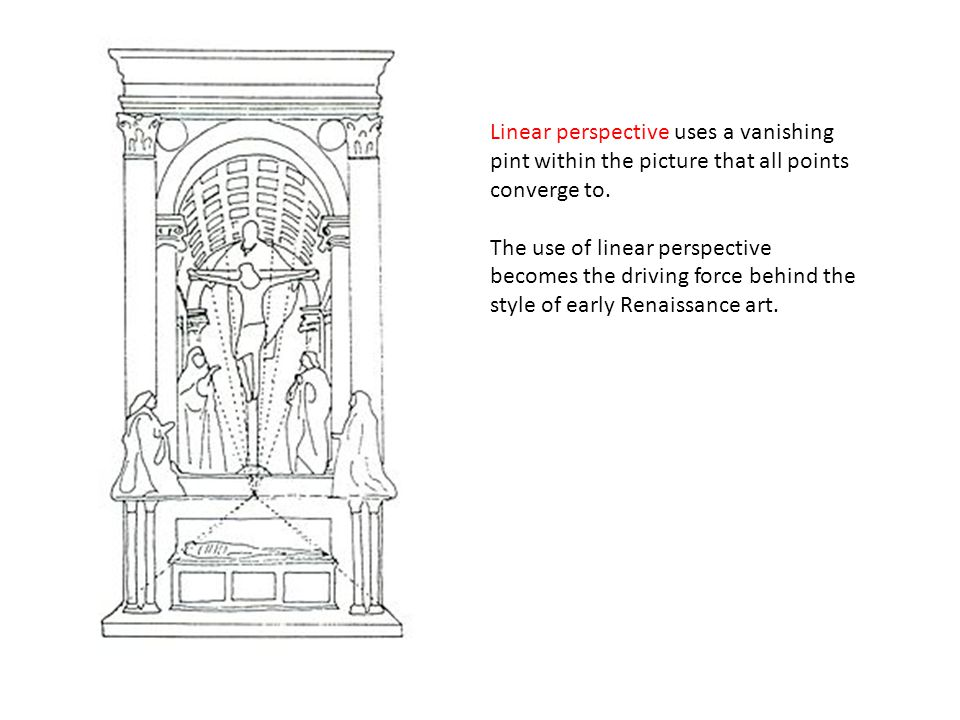 Linear perspective uses a vanishing pint within the picture that all points converge to.