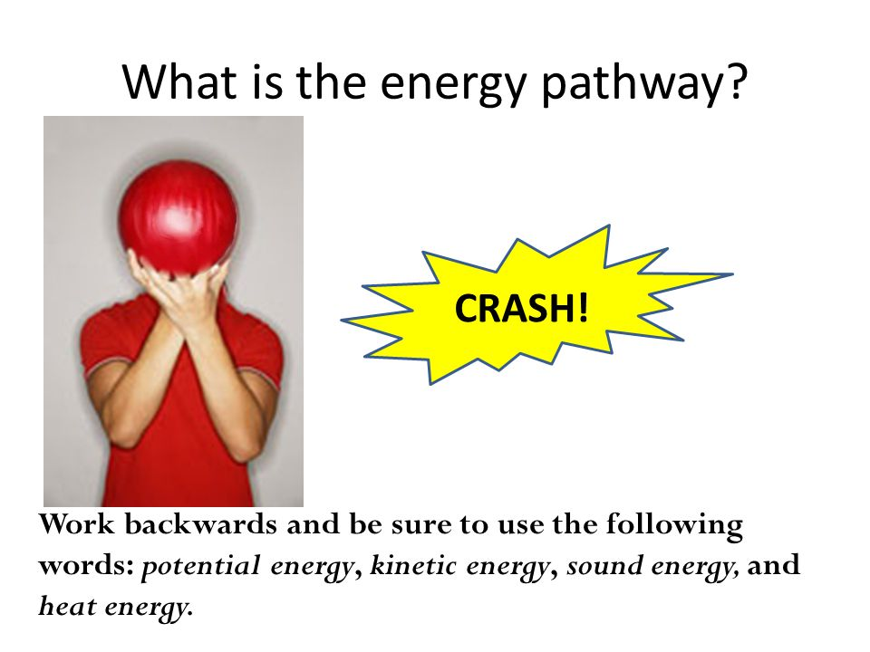 What is the energy pathway.