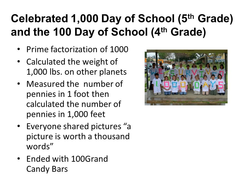Prime factorization of 1000 Calculated the weight of 1,000 lbs.