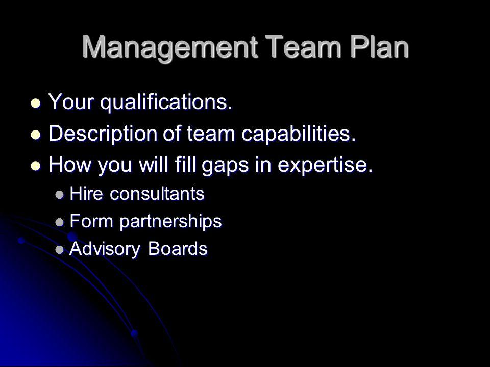 Management Team Plan Your qualifications. Your qualifications. Description of team capabilities. Description of team capabilities. How you will fill g