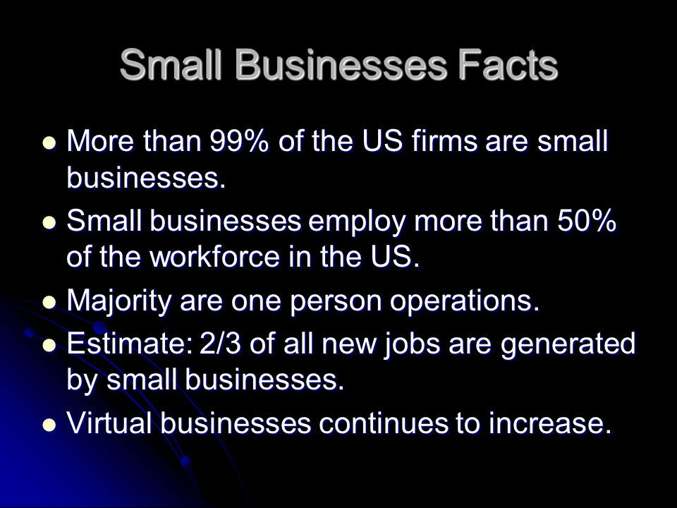 Small Businesses Facts More than 99% of the US firms are small businesses. More than 99% of the US firms are small businesses. Small businesses employ