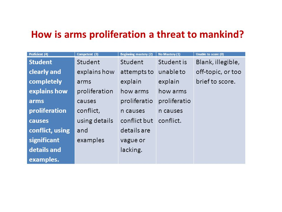 Proficient (4)Competent (3)Beginning mastery (2)No Mastery (1)Unable to score (0) Student clearly and completely explains how arms proliferation cause