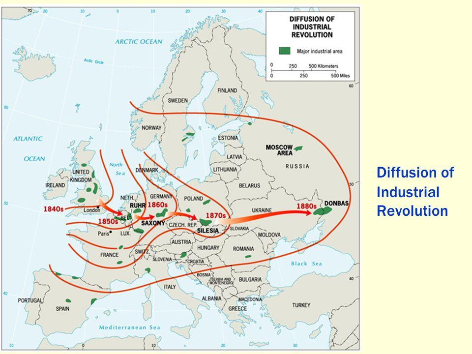 Diffusion of Industrial Revolution