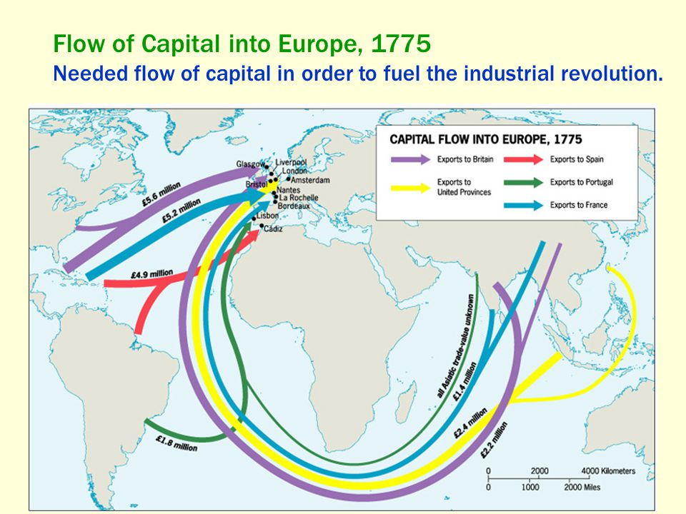 Flow of Capital into Europe, 1775 Needed flow of capital in order to fuel the industrial revolution.