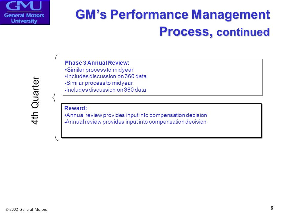 © 2002 General Motors 9 Setting Objectives Objective setting begins with business planning process at the top of the organization Objectives are cascaded down to the region, function, and department Employee has clear line of sight Objectives are allocated, not cumulated
