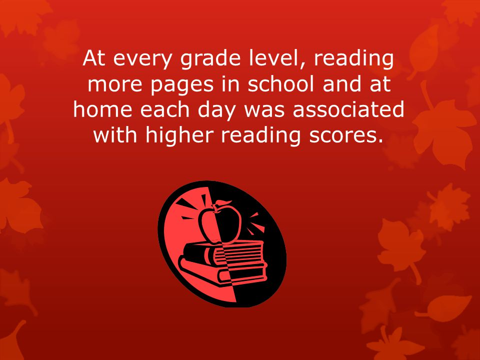 At every grade level, reading more pages in school and at home each day was associated with higher reading scores.