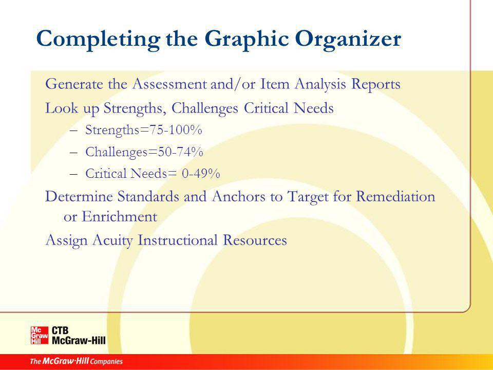 Completing the Graphic Organizer Generate the Assessment and/or Item Analysis Reports Look up Strengths, Challenges Critical Needs – Strengths=75-100% – Challenges=50-74% – Critical Needs= 0-49% Determine Standards and Anchors to Target for Remediation or Enrichment Assign Acuity Instructional Resources