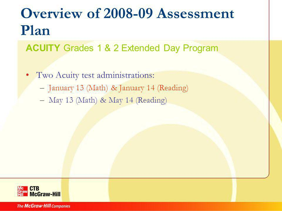 Overview of 2008-09 Assessment Plan ACUITY Grades 1 & 2 Extended Day Program Two Acuity test administrations: – January 13 (Math) & January 14 (Reading) – May 13 (Math) & May 14 (Reading)