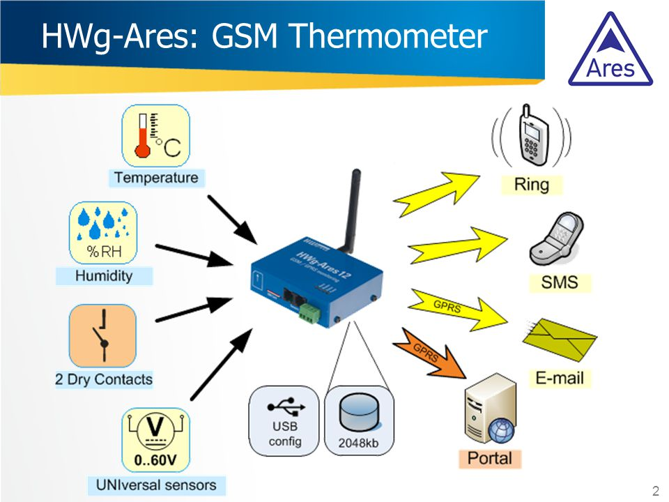 3 HWg-Ares: Basic features  GSM/GPRS device for remote monitoring  Can be connected to SNMP systems (Nagios)  Internal Li-Ion battery for 10 hours backup  Ready for global GSM usage (Quad-Band)  External sensors for temperature, light, voltage, humidity, current, dry contact & other.