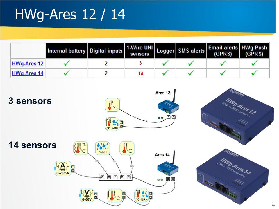 3 sensors HWg-Ares 12 / 14 4 3 14 14 sensors