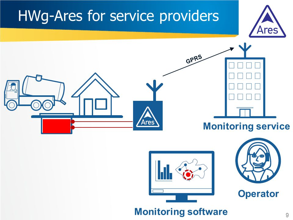 Operator HWg-Ares for service providers Monitoring service Monitoring software 9 GPRS