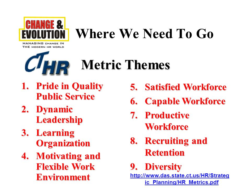 Metric Themes 1.Pride in Quality Public Service 2.Dynamic Leadership 3.Learning Organization 4.Motivating and Flexible Work Environment 5.Satisfied Workforce 6.Capable Workforce 7.Productive Workforce 8.Recruiting and Retention 9.Diversity http://www.das.state.ct.us/HR/Strateg ic_Planning/HR_Metrics.pdf