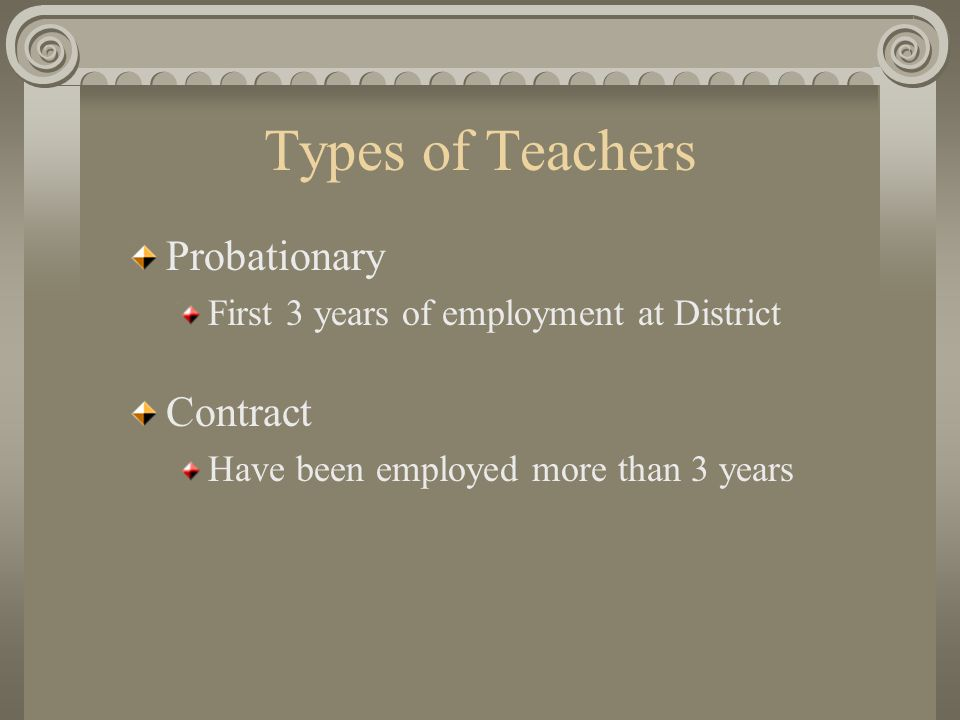 Types of Teachers Probationary First 3 years of employment at District Contract Have been employed more than 3 years