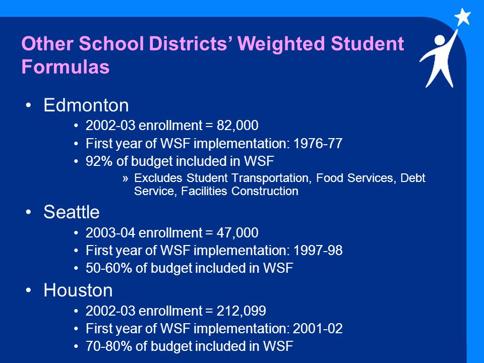 Other School Districts' Weighted Student Formulas Edmonton 2002-03 enrollment = 82,000 First year of WSF implementation: 1976-77 92% of budget included in WSF »Excludes Student Transportation, Food Services, Debt Service, Facilities Construction Seattle 2003-04 enrollment = 47,000 First year of WSF implementation: 1997-98 50-60% of budget included in WSF Houston 2002-03 enrollment = 212,099 First year of WSF implementation: 2001-02 70-80% of budget included in WSF