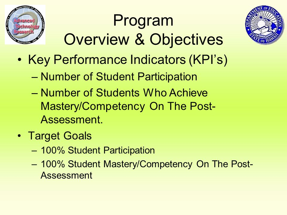 Program Overview & Objectives Key Performance Indicators (KPI's) –Number of Student Participation –Number of Students Who Achieve Mastery/Competency On The Post- Assessment.