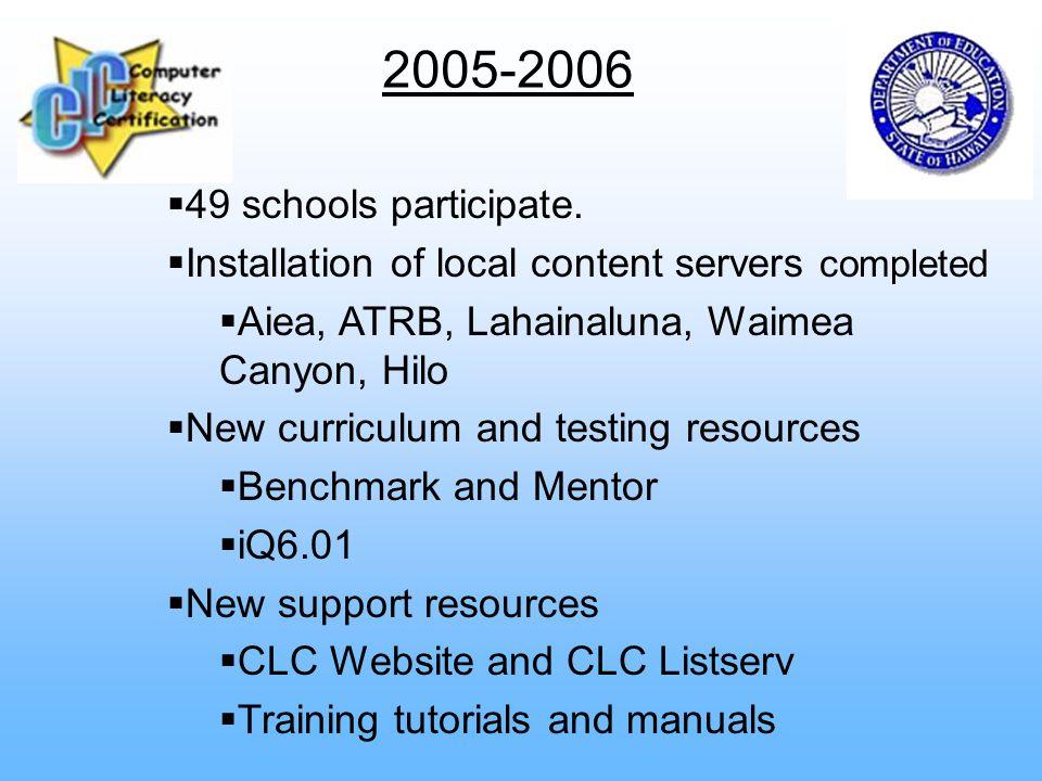  49 schools participate.