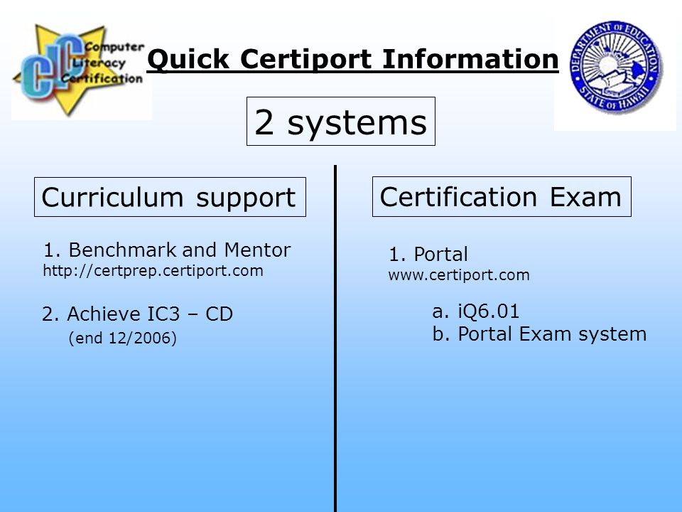 Quick Certiport Information 2 systems Curriculum support Certification Exam 1.Portal www.certiport.com 1.Benchmark and Mentor http://certprep.certiport.com 2.Achieve IC3 – CD (end 12/2006) a.iQ6.01 b.Portal Exam system