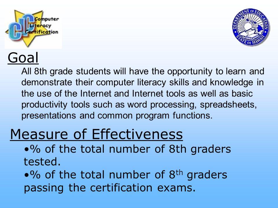 Quick Certiport Information 2 systems Curriculum support Certification Exam 1.Portal www.certiport.com 1.Benchmark and Mentor http://certprep.certiport.com 2.Achieve IC3 – CD (end 12/2006) a.iQ6.01 b.Portal Exam system
