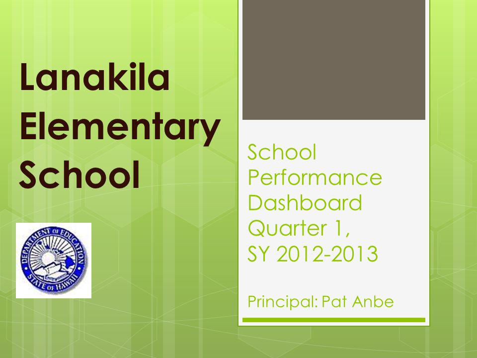 School Performance Dashboard Quarter 1, SY 2012-2013 Principal: Pat Anbe Lanakila Elementary School
