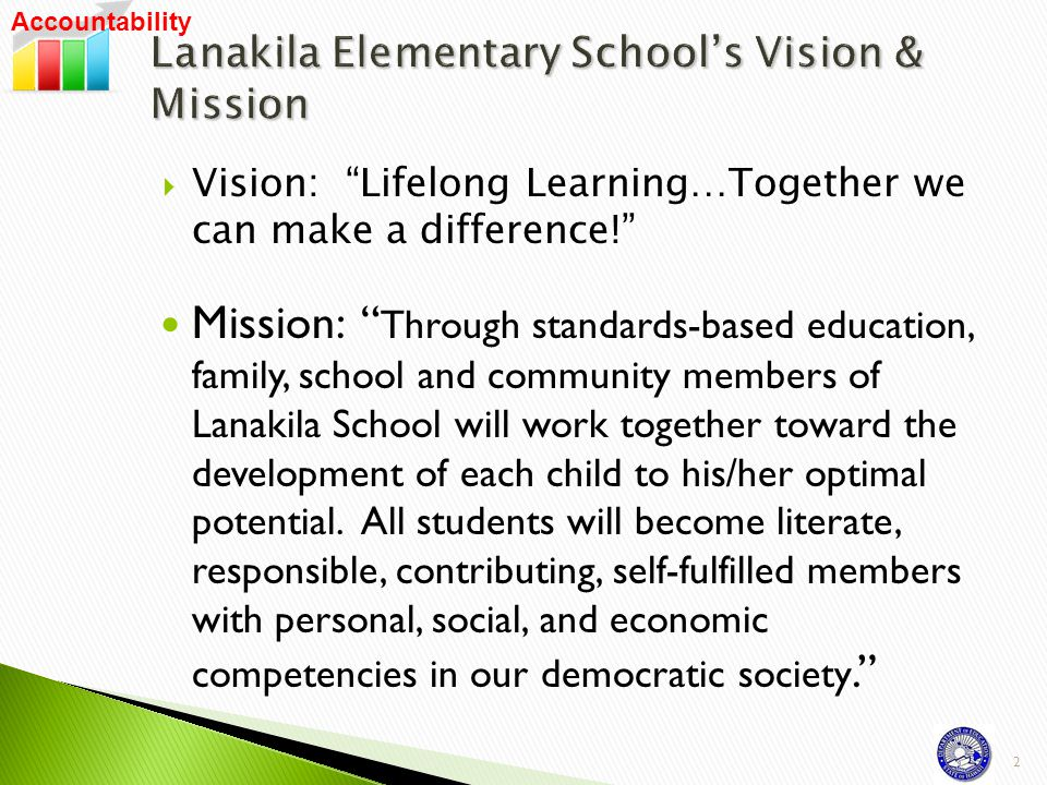  Vision: Lifelong Learning…Together we can make a difference! 2 Accountability Mission: Through standards-based education, family, school and community members of Lanakila School will work together toward the development of each child to his/her optimal potential.