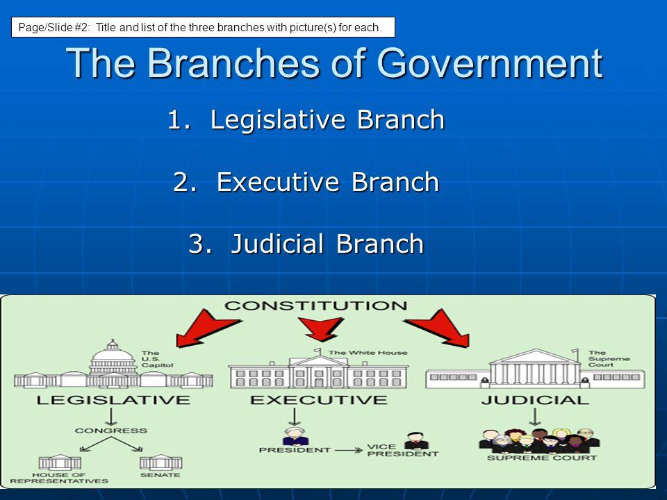 Basic Powers of Each Branch The Legislative Branch makes the laws The Legislative Branch makes the laws The Executive Branch carries out the laws.