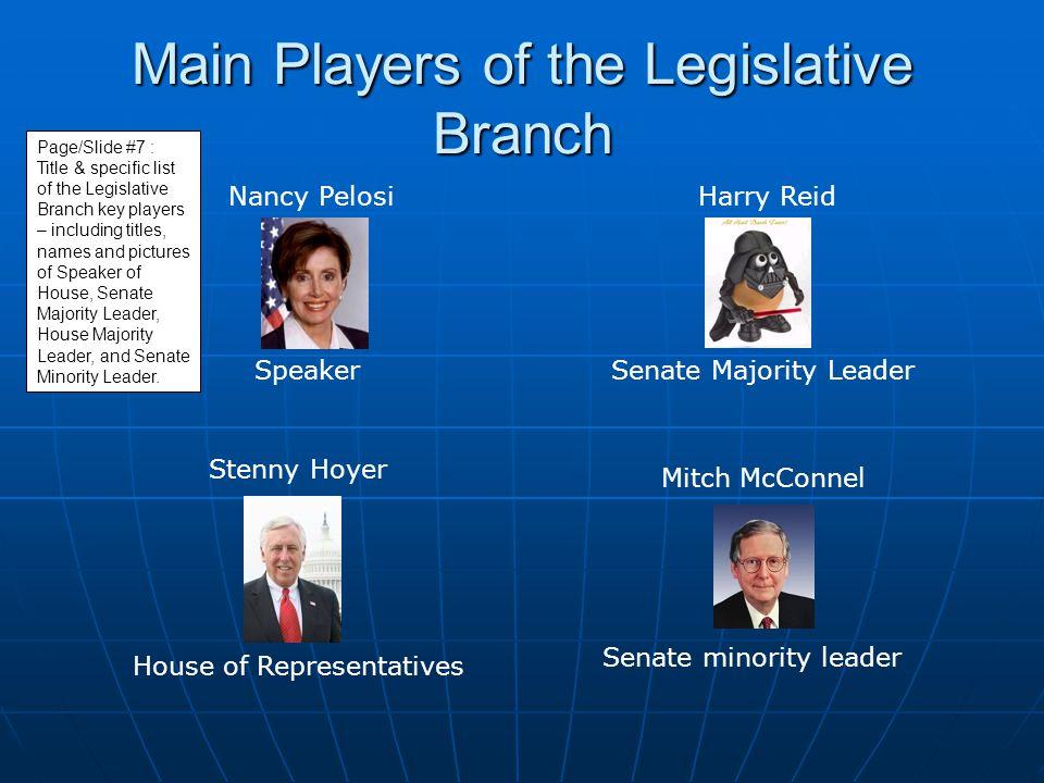 Main Players of the Legislative Branch Harry Reid Stenny Hoyer Nancy Pelosi Mitch McConnel SpeakerSenate Majority Leader House of Representatives Sena