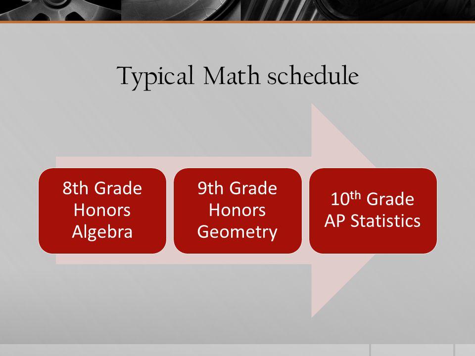 Typical Math schedule 11 th Honors: Pre-Calculus 12 th Grade AP Calculus