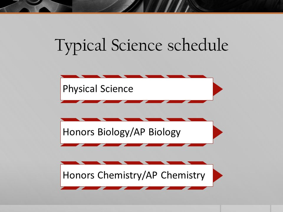 Typical Science schedule Physical Science Honors Biology/AP Biology Honors Chemistry/AP Chemistry