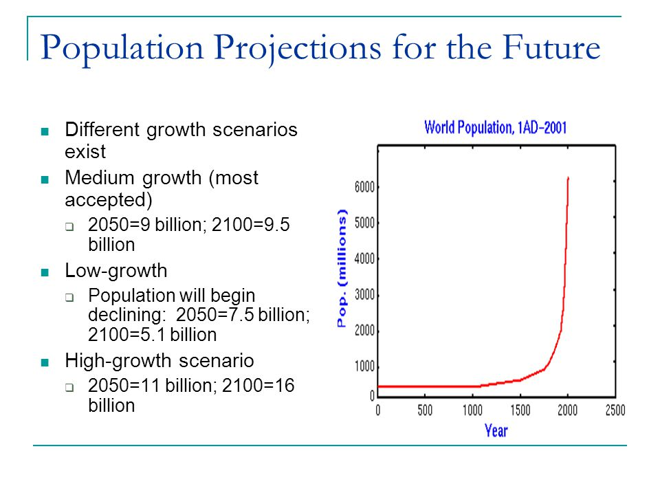 Population Projections for the Future Different growth scenarios exist Medium growth (most accepted)  2050=9 billion; 2100=9.5 billion Low-growth  P