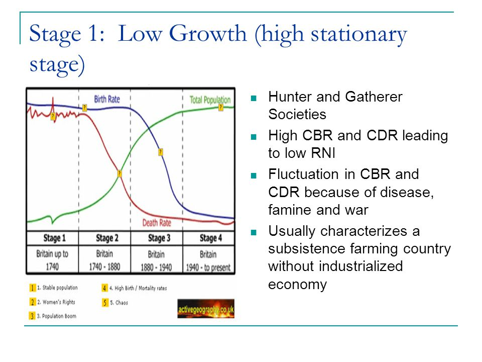 Stage 1: Low Growth (high stationary stage) Hunter and Gatherer Societies High CBR and CDR leading to low RNI Fluctuation in CBR and CDR because of di